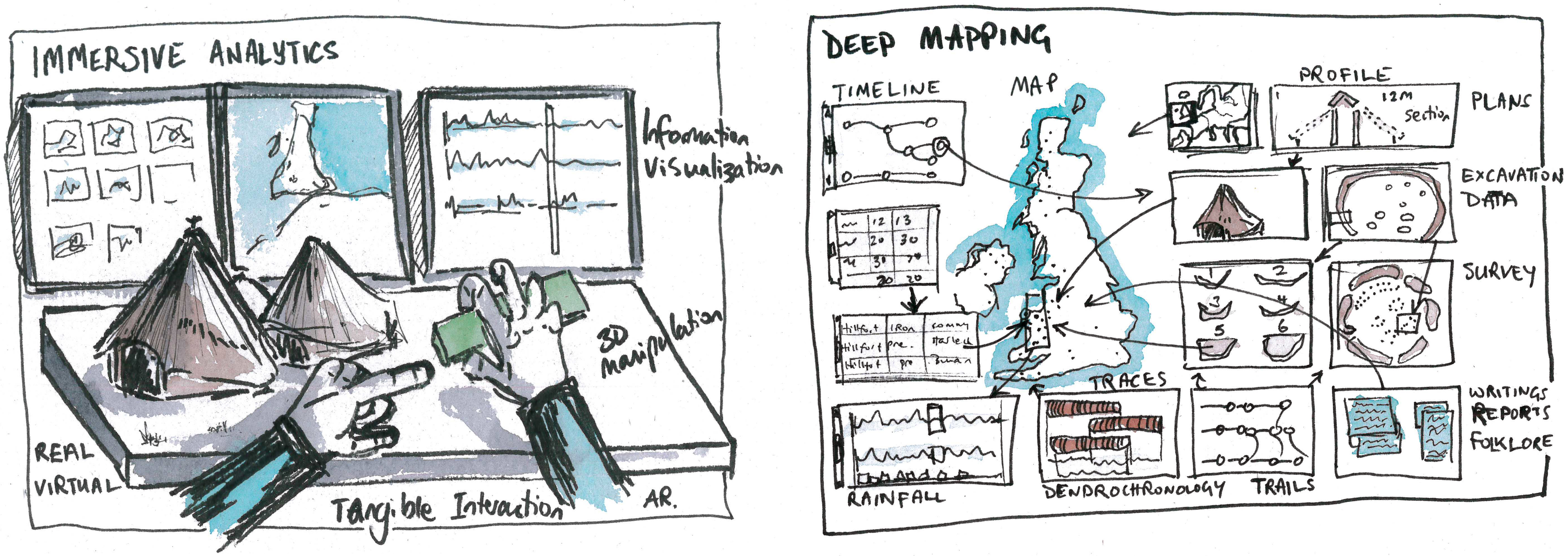 We present two visions. Immersive analytics where the user can use new-technologies to directly explore and the information. Deep maps, a way for experiencing a narrative through multi-faceted place-specific data.